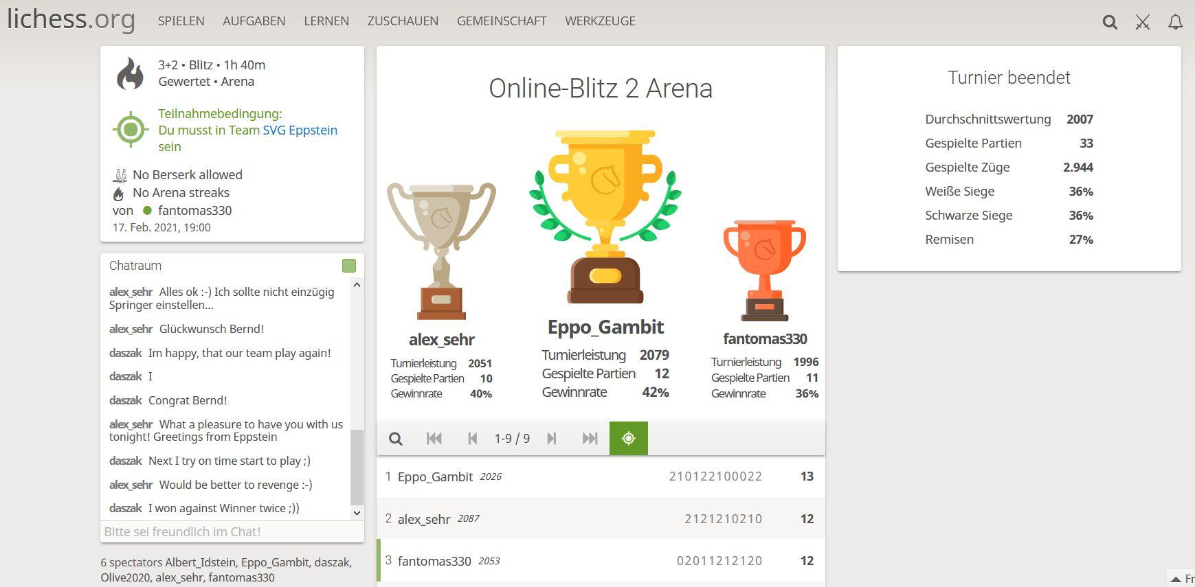 Bernd Steyer gewinnt zweites Online-Blitzturnier